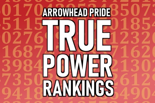 Chiefs hold steady in second place in Week 7's True Power Rankings