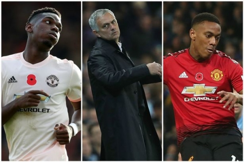 Manchester United news and transfers LIVE Jose Mourinho slams schedulers and offers Paul Pogba injury update