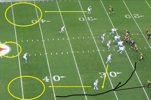 The Panthers defense continues to regress and it will only get worse
