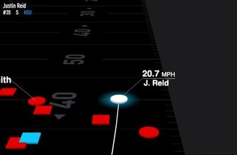 Watch Justin Reid hit 20.7 MPH during his 101-yard pick-6 against Washington
