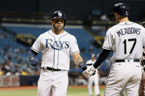 Opening Day roster projection