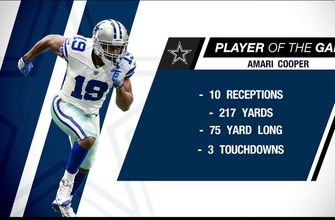 Amari Cooper Is What a #1 Wide Receiver Looks Like | Cowboys Game Night