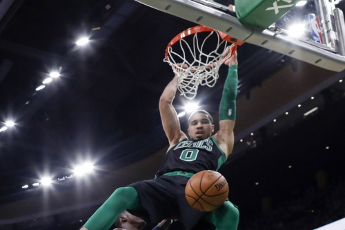 Open topic: Where will the Celtics finish in the East standings?