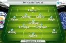 How Man City should line up against Everton in the Premier League
