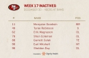 49ers set to roll out plenty of young wide receivers vs. Rams