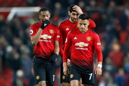 Manchester United squad for Reading clash revealed