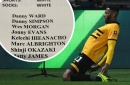 The teamsheet for the FA Cup 3rd round Newport County v Leicester City game had a VERY rude name on it
