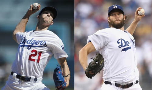 2019 Dodgers spring training preview: Starting rotation