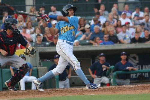 BCB Top 20 Cubs prospects countdown: 11 to 15