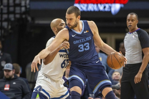 Memphis Grizzlies vs. Minnesota Timberwolves Game Preview