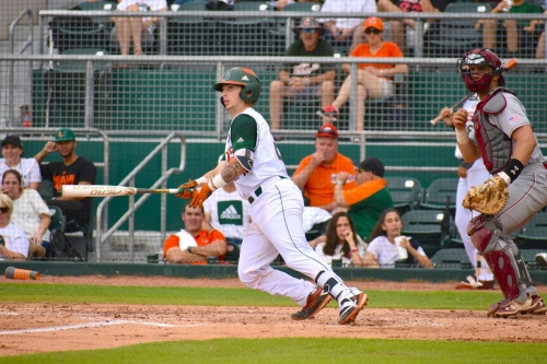 A Look at the 2019 Miami Hurricanes Catchers