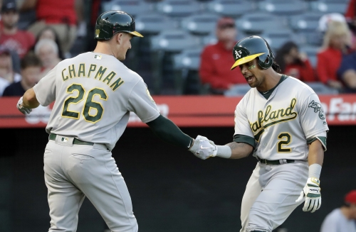 2019 A's 25-man roster prediction 1.0