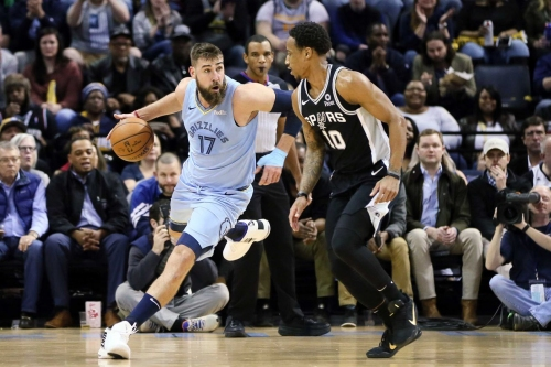 Open Thread: Getting reacquainted with the Memphis Grizzlies