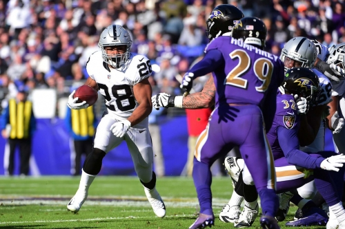What condition the position is in pre-free agency: Running back