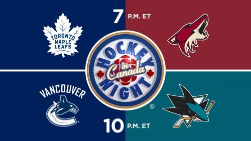 Hockey Night in Canada: Free live streams on desktop & app