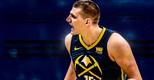 Is Nikola Jokic of the Denver Nuggets a darkhorse for NBA MVP?