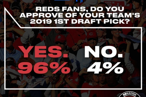 Cincinnati Reds fans seem confident LHP Nick Lodolo was a good 1st round pick