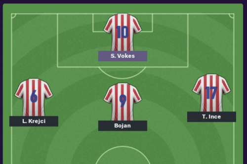 How Stoke City's squad will look at end of summer transfer window according to Football Manager