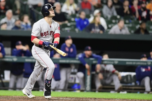 Red Sox at Orioles Series Preview