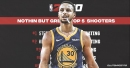 Warriors' Stephen Curry leads Top-5 3-point shooters in NBA 2K20