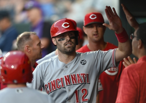 Cincinnati Reds make a host of roster moves before game against St. Louis Cardinals