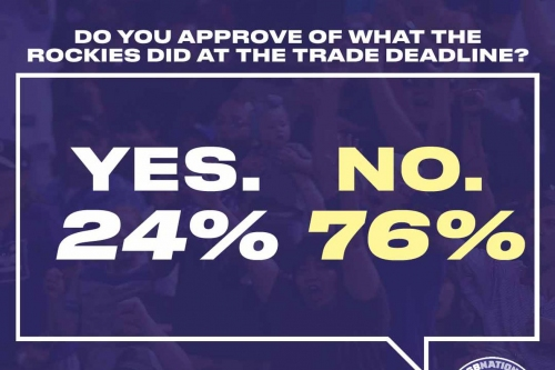 Surveyed Rockies fans enthusiastically disapprove of trade deadline activity