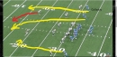Detroit Lions film review: The 5 plays that led to must-need win vs. Chargers