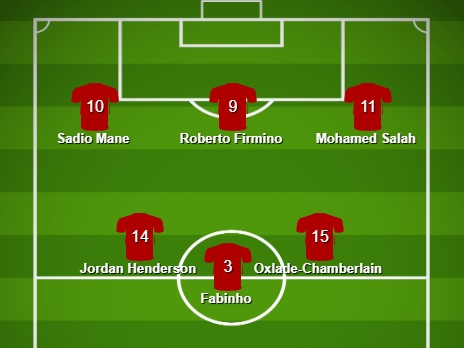 Premier League team news: How Liverpool, Man Utd, Arsenal, Chelsea, Spurs and City will line up