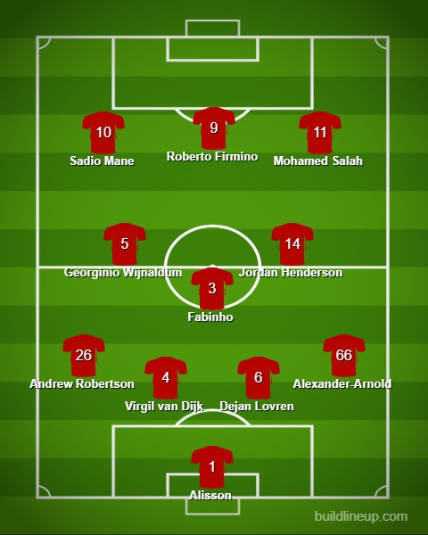 Premier League team news: How Liverpool, Man Utd, Arsenal, Chelsea, Spurs and City will line up this weekend