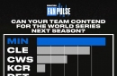 Fanpulse: 0% of Tigers fans think they will contend for the 2020 World Series