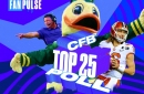 Oregon Ducks Fall to #14 in New FanPulse Poll