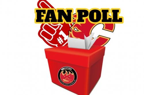 Fan Poll Friday: What Happens When Sam Bennett Comes Back?