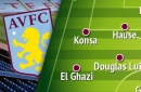 The likely Aston Villa line-up to face free-scoring Man United