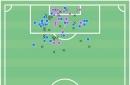 Pep Guardiola used Raheem Sterling tweak to get best out of Man City