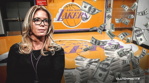 Los Angeles Lakers 2020 Franchise Value