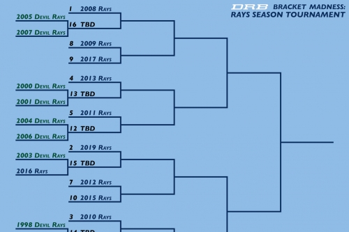DRB Bracket Madness: Which Rays season was the all-time greatest?