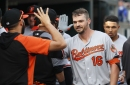 Orioles avoid arbitration with Trey Mancini, unable to reach agreement with Anthony Santander before salary-exchange deadline