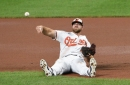 Chris Davis' Orioles contract bogs the team down. How could they have used his salary elsewhere this winter? | ANALYSIS